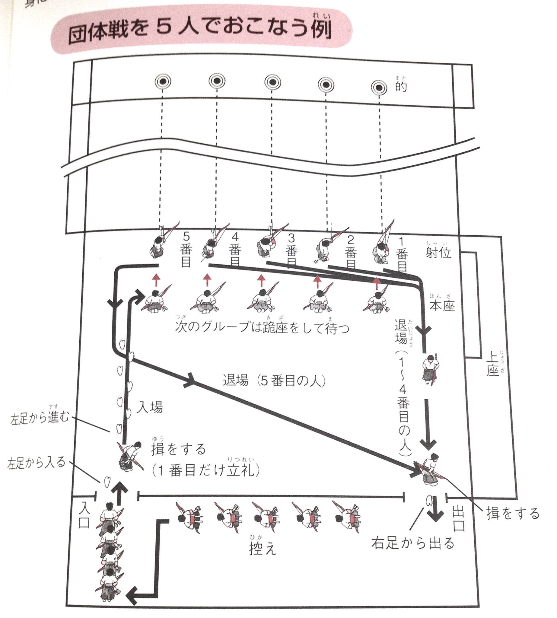 taihai_diagram